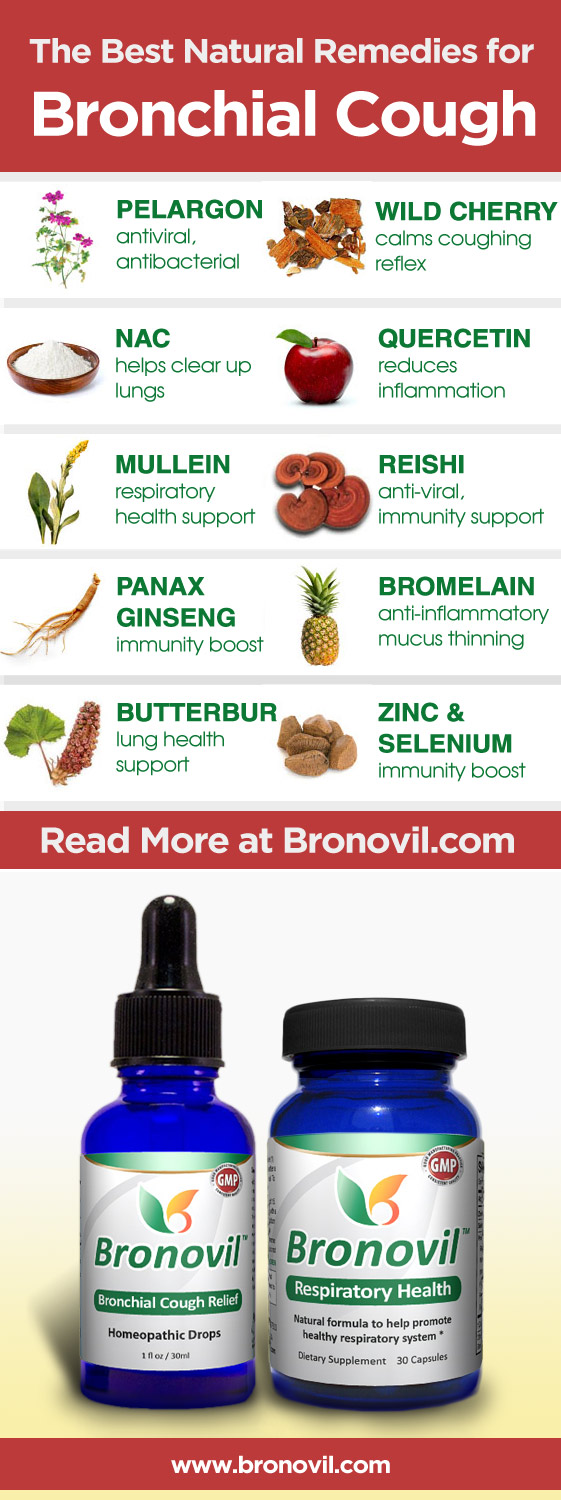 All-Natural Remedies for Bronchial Cough