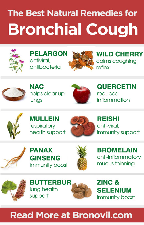 Natural Remedies For Bronchial Asthma